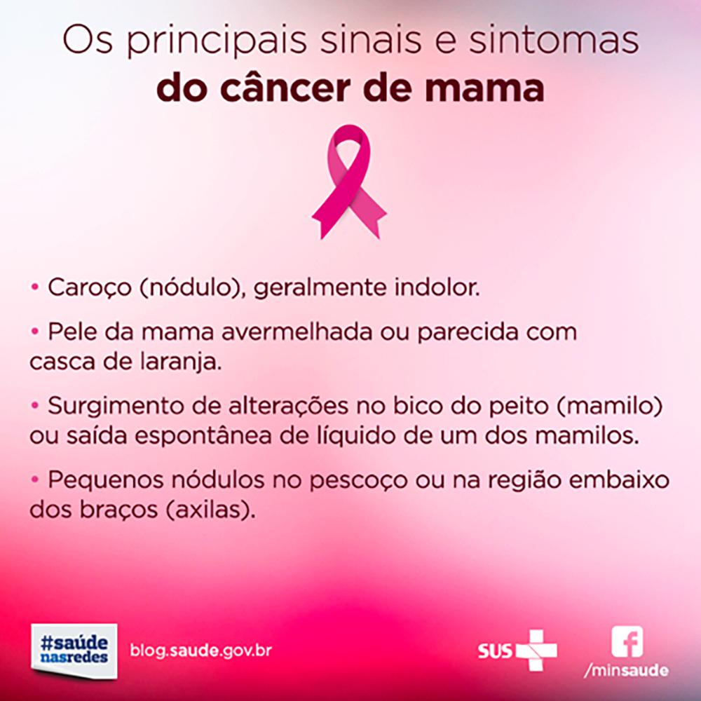 Previna-se contra o câncer de mama